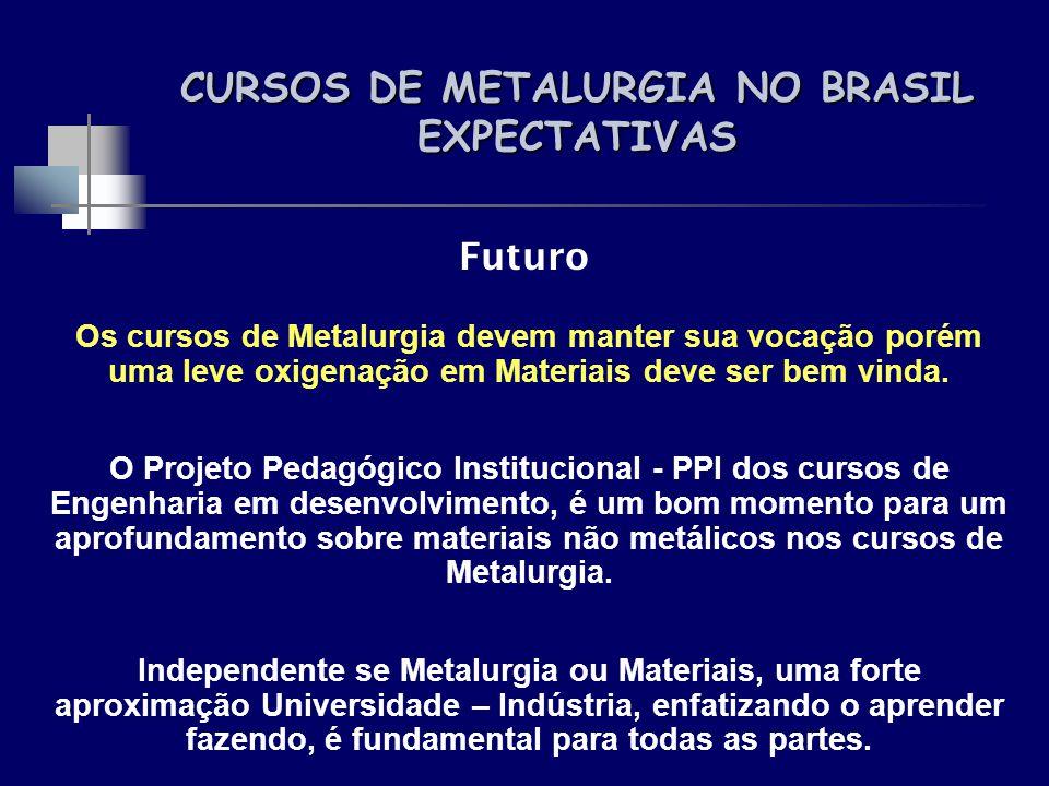 CURSOS DE METALURGIA NO BRASIL EXPECTATIVAS Futuro Os cursos de Metalurgia devem manter sua vocação porém uma leve oxigenação em Materiais deve ser be
