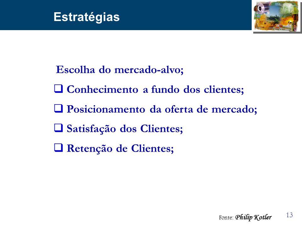 13 Estratégias Escolha do mercado-alvo; Conhecimento a fundo dos clientes; Posicionamento da oferta de mercado; Satisfação dos Clientes; Retenção de C