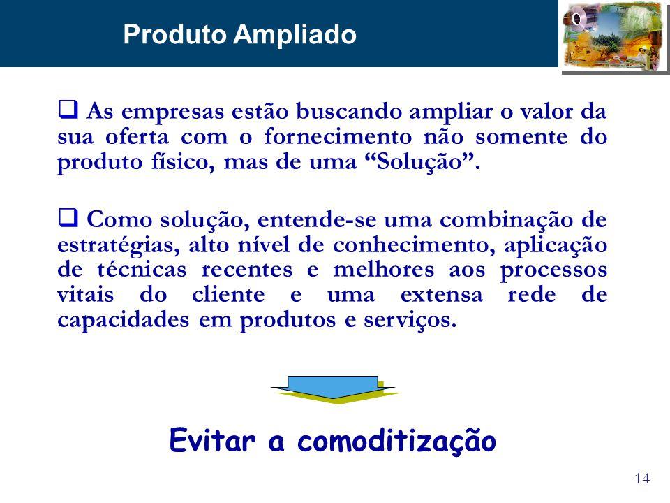 14 Produto Ampliado As empresas estão buscando ampliar o valor da sua oferta com o fornecimento não somente do produto físico, mas de uma Solução. Com