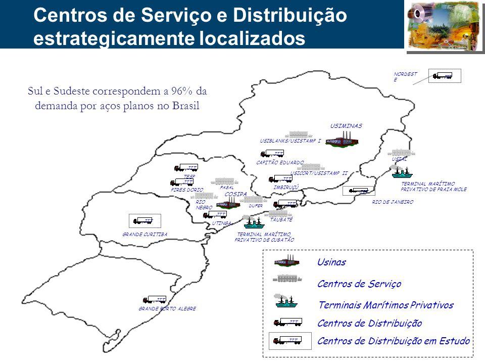 27 Centros de Serviço e Distribuição estrategicamente localizados JIT Usinas Centros de Serviço Terminais Marítimos Privativos Centros de Distribuição
