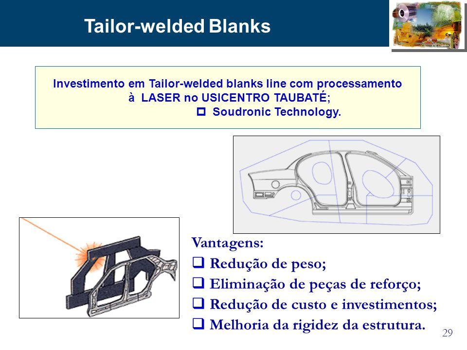 29 Tailor-welded Blanks Investimento em Tailor-welded blanks line com processamento à LASER no USICENTRO TAUBATÉ; p Soudronic Technology. Vantagens: R