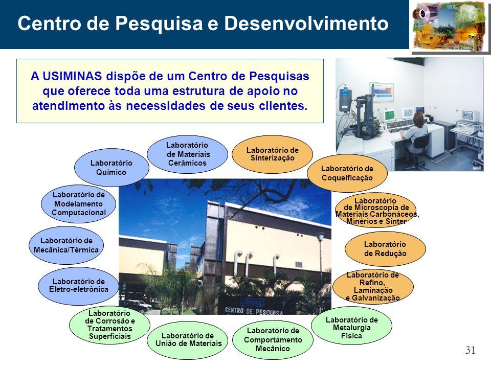 31 Centro de Pesquisa e Desenvolvimento Laboratório de Redução Laboratório de Coqueificação Laboratório de União de Materiais Laboratório de Corrosão