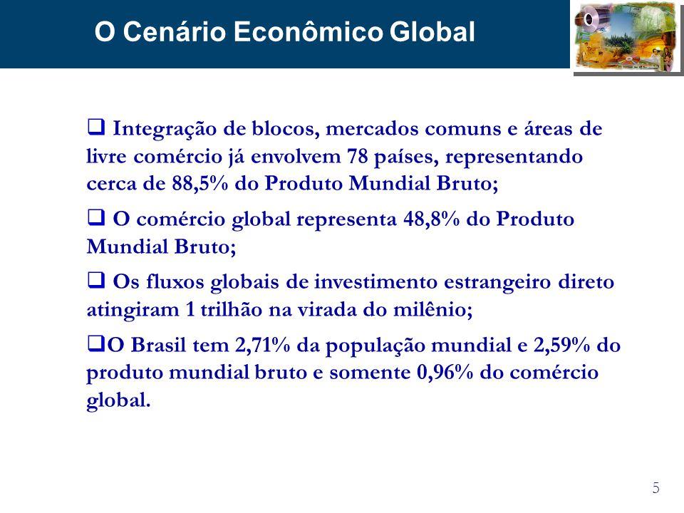 5 O Cenário Econômico Global Integração de blocos, mercados comuns e áreas de livre comércio já envolvem 78 países, representando cerca de 88,5% do Pr