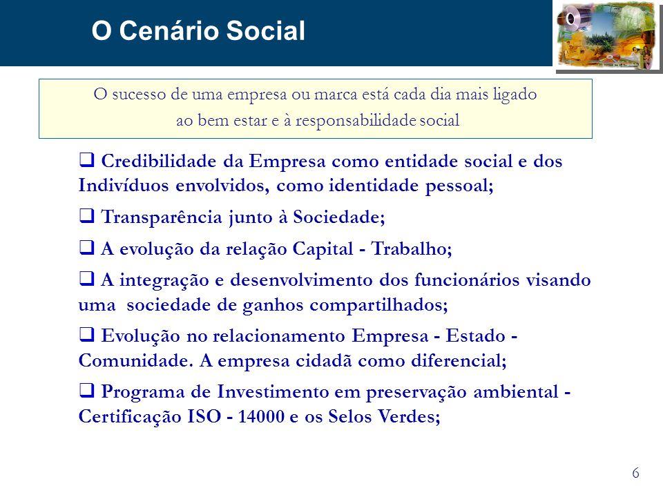 6 O sucesso de uma empresa ou marca está cada dia mais ligado ao bem estar e à responsabilidade social O Cenário Social Credibilidade da Empresa como