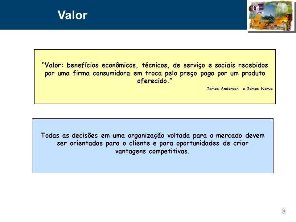 8 Valor: benefícios econômicos, técnicos, de serviço e sociais recebidos por uma firma consumidora em troca pelo preço pago por um produto oferecido.