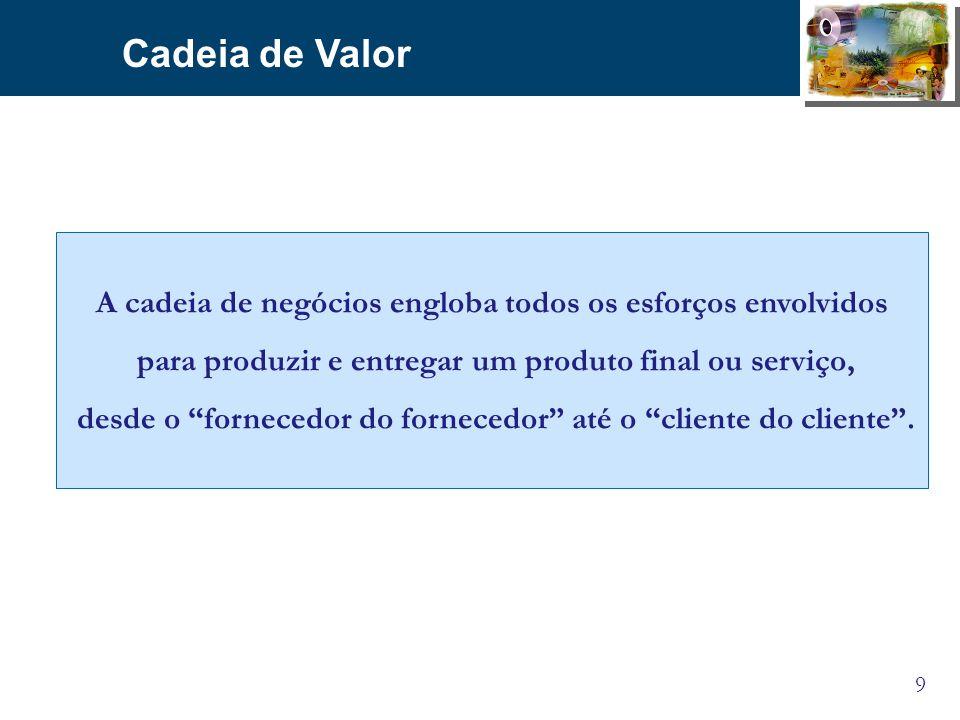 9 Cadeia de Valor A cadeia de negócios engloba todos os esforços envolvidos para produzir e entregar um produto final ou serviço, desde o fornecedor d