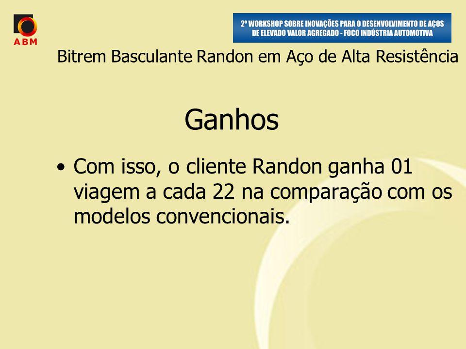 Ganhos Com isso, o cliente Randon ganha 01 viagem a cada 22 na comparação com os modelos convencionais.