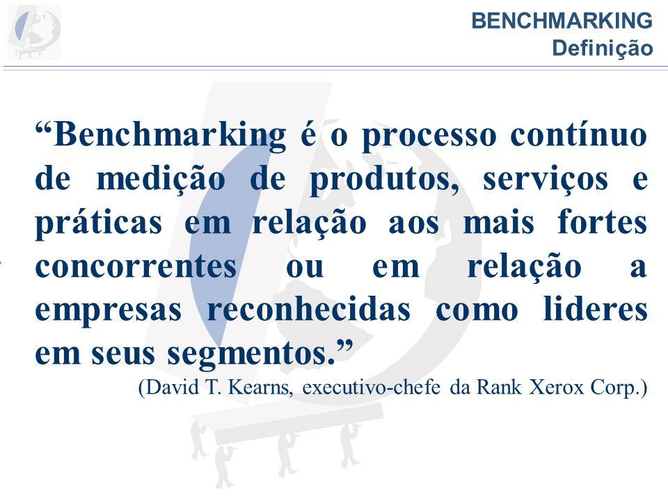BENCHMARKING Inserção no ambiente de negócios no mundo Pode-se dizer que o processo de benchmarking foi inserido no ambiente de negócios pela Xerox, por ocasião da gestão de David Kearns.