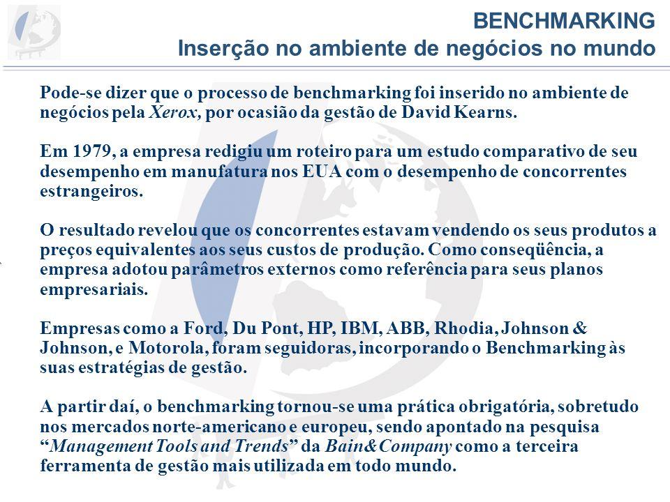 BENCHMARKING Inserção no ambiente de negócios no Brasil Apesar da ampla prática do benchmarking a partir da década de 90, sua disseminação no Brasil é bem mais recente, concentrando-se nos últimos 5 anos.
