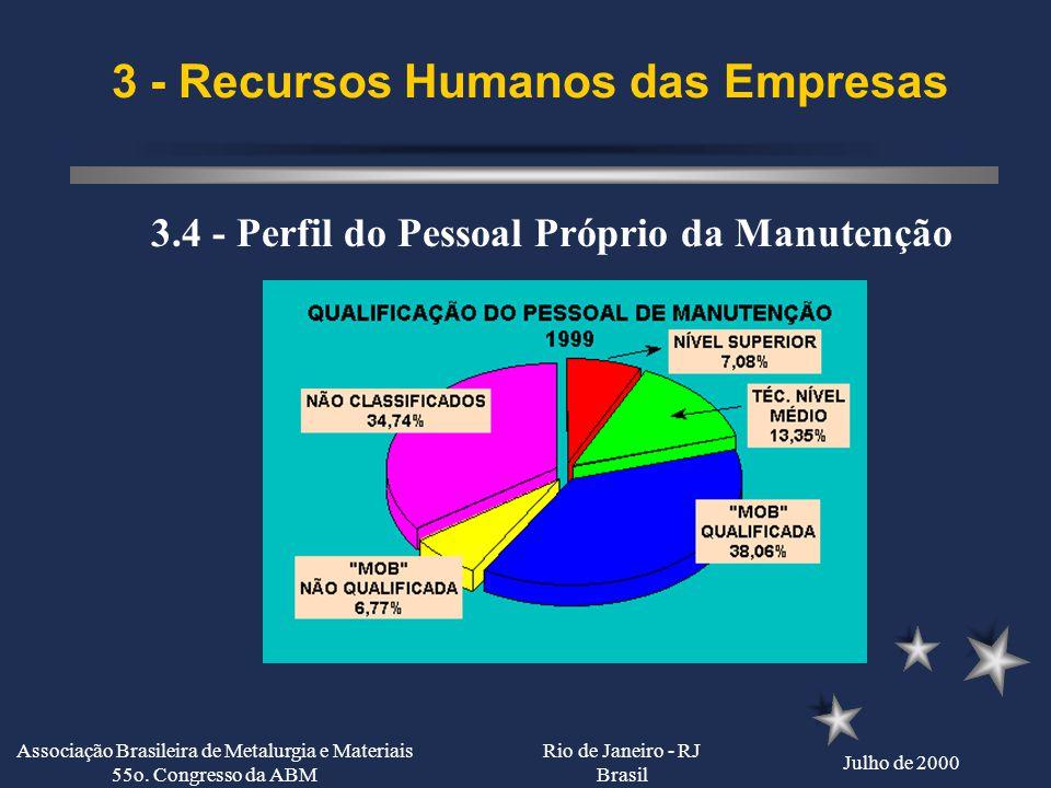 Rio de Janeiro - RJ Brasil Julho de 2000 Associação Brasileira de Metalurgia e Materiais 55o. Congresso da ABM 3 - Recursos Humanos das Empresas Total