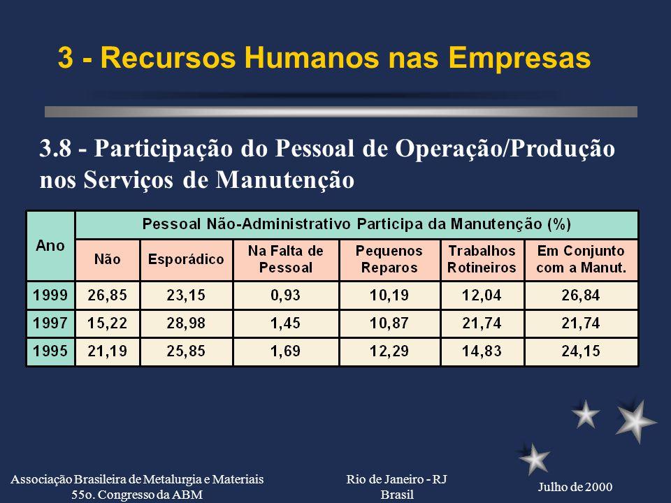 Rio de Janeiro - RJ Brasil Julho de 2000 Associação Brasileira de Metalurgia e Materiais 55o. Congresso da ABM 3 - Recursos Humanos nas Empresas 3.7 -