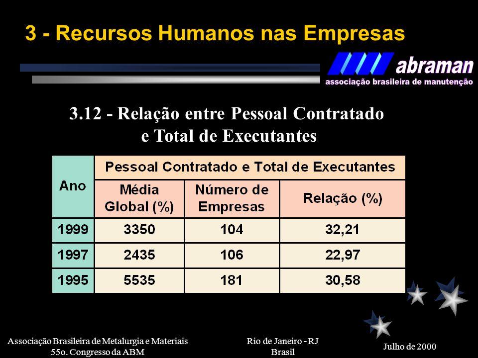 Rio de Janeiro - RJ Brasil Julho de 2000 Associação Brasileira de Metalurgia e Materiais 55o. Congresso da ABM 3 - Recursos Humanos nas Empresas 3.9 -