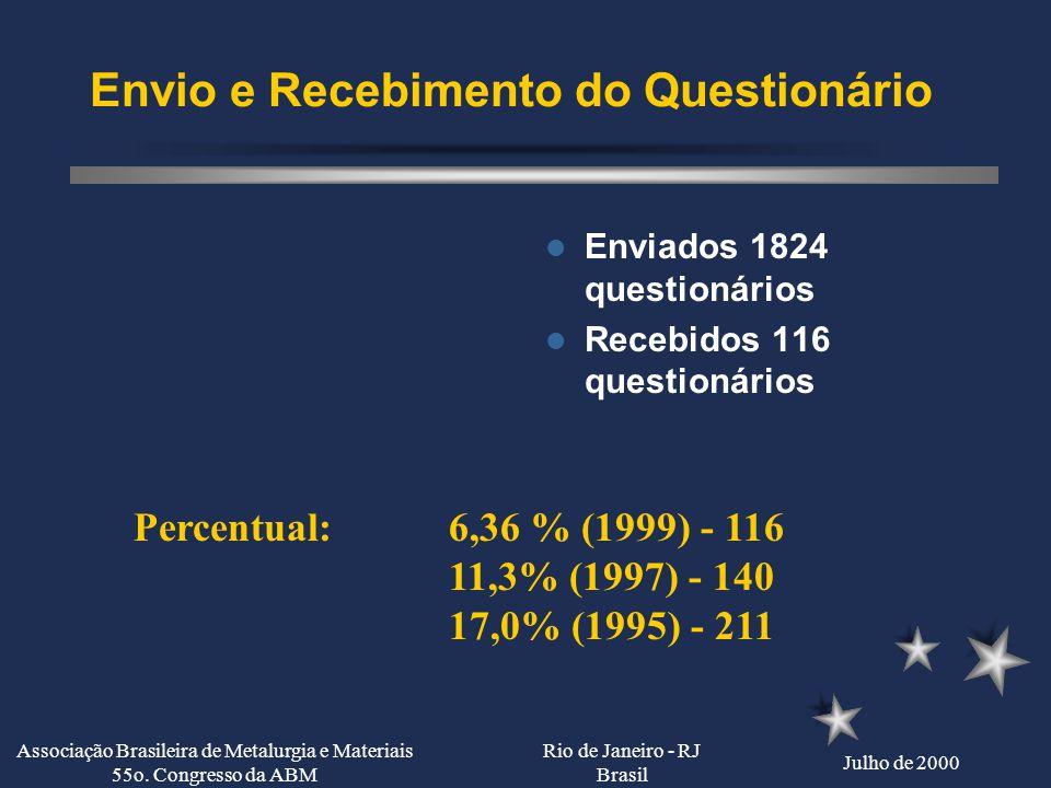 A SITUAÇÃO DA MANUTENÇÃO NO BRASIL 1999