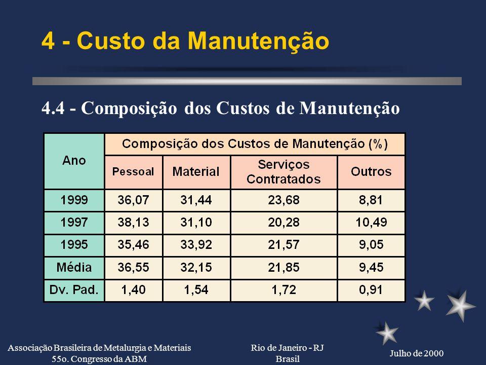 Rio de Janeiro - RJ Brasil Julho de 2000 Associação Brasileira de Metalurgia e Materiais 55o. Congresso da ABM 4 - Custo da Manutenção 4.2 / 4.3 - Cus