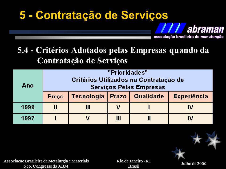 Rio de Janeiro - RJ Brasil Julho de 2000 Associação Brasileira de Metalurgia e Materiais 55o. Congresso da ABM 5 - Contratação de Serviços 5.2 - Conce