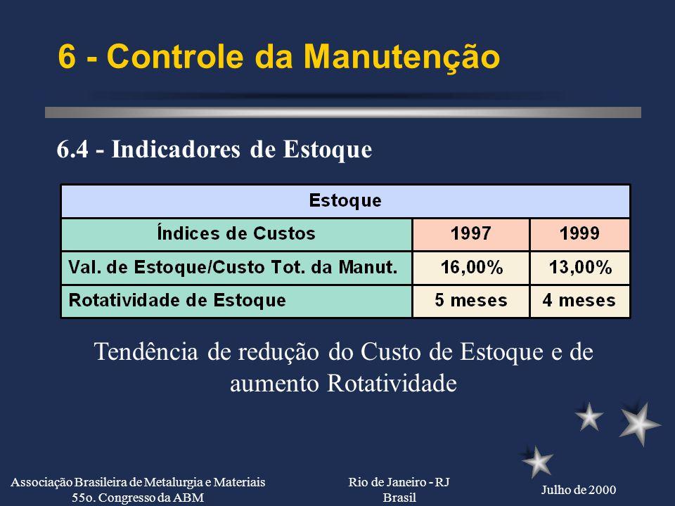Rio de Janeiro - RJ Brasil Julho de 2000 Associação Brasileira de Metalurgia e Materiais 55o. Congresso da ABM 6 - Controle da Manutenção 6.3 - Indica
