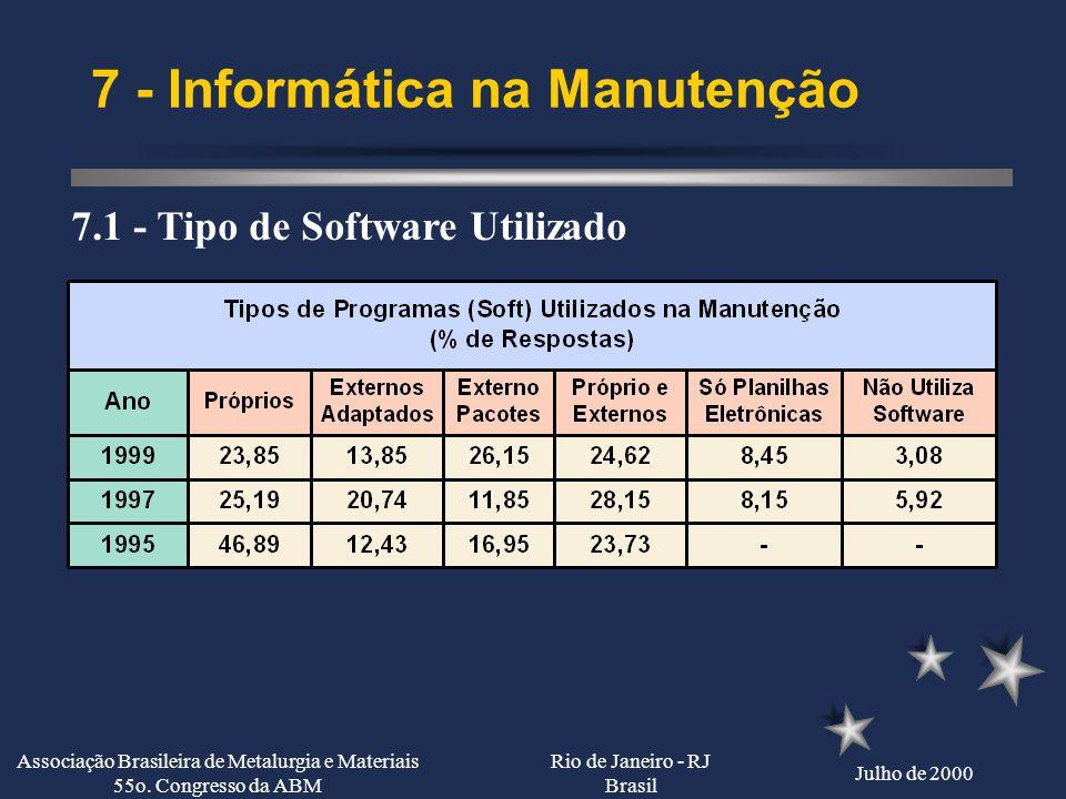 Rio de Janeiro - RJ Brasil Julho de 2000 Associação Brasileira de Metalurgia e Materiais 55o. Congresso da ABM 6 - Controle da Manutenção 6.4 - Indica