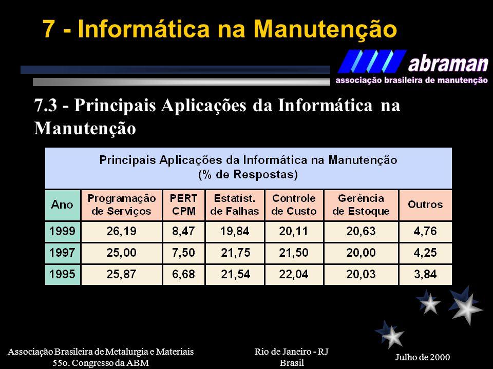 Rio de Janeiro - RJ Brasil Julho de 2000 Associação Brasileira de Metalurgia e Materiais 55o. Congresso da ABM 7 - Informática na Manutenção 7.1 - Tip