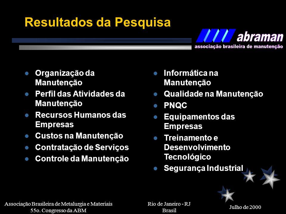 Rio de Janeiro - RJ Brasil Julho de 2000 Associação Brasileira de Metalurgia e Materiais 55o. Congresso da ABM Envio e Recebimento do Questionário Env