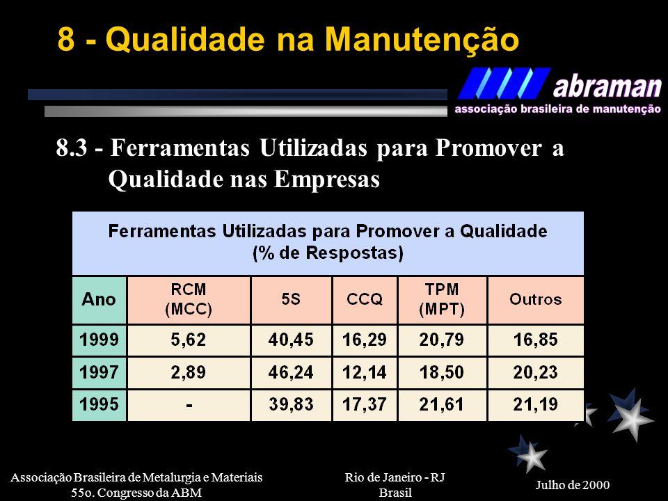 Rio de Janeiro - RJ Brasil Julho de 2000 Associação Brasileira de Metalurgia e Materiais 55o. Congresso da ABM 8 - Qualidade na Manutenção 8.1 - Abran