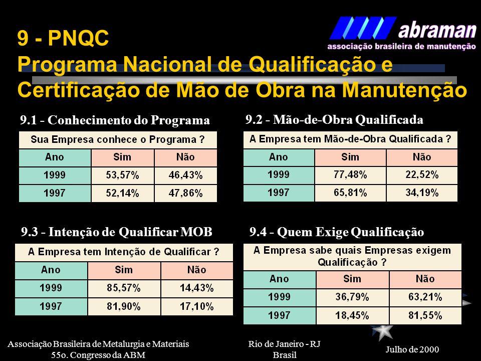 Rio de Janeiro - RJ Brasil Julho de 2000 Associação Brasileira de Metalurgia e Materiais 55o. Congresso da ABM 8 - Qualidade na Manutenção 8.3 - Ferra