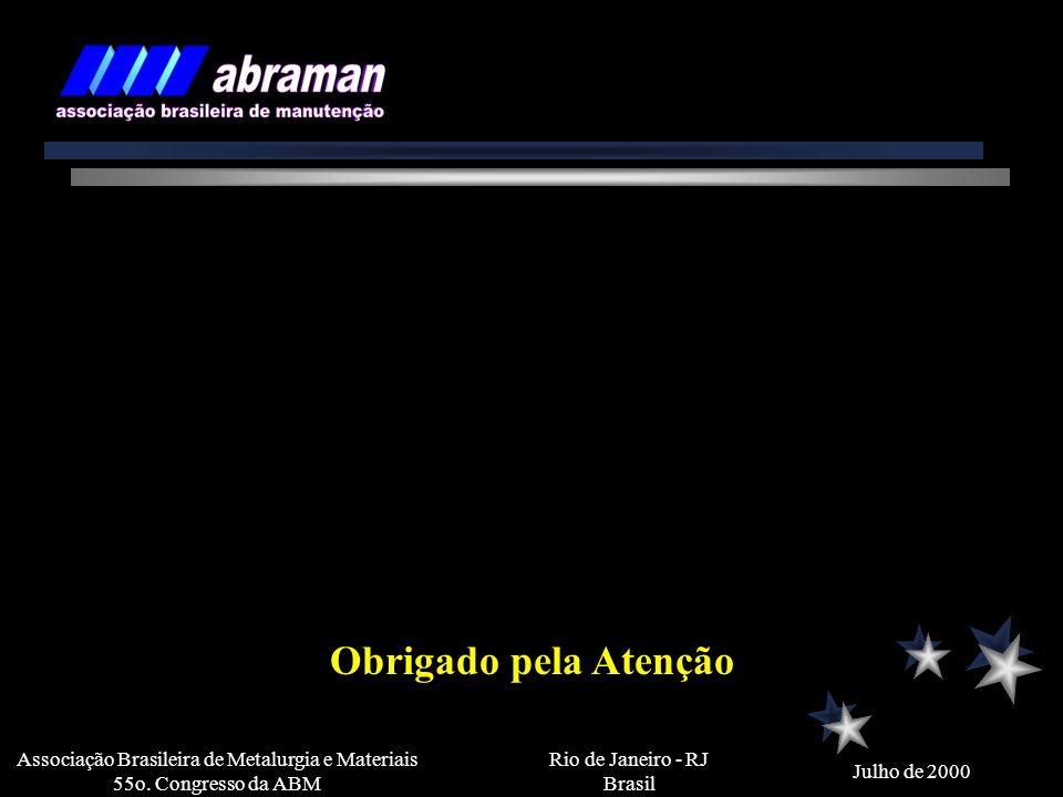 Rio de Janeiro - RJ Brasil Julho de 2000 Associação Brasileira de Metalurgia e Materiais 55o. Congresso da ABM 12 - Segurança Industrial 12.1 - Índice