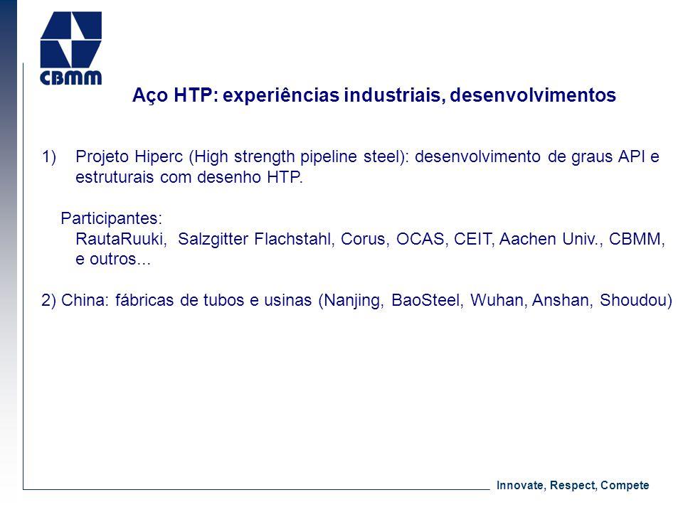 Innovate, Respect, Compete 1)Projeto Hiperc (High strength pipeline steel): desenvolvimento de graus API e estruturais com desenho HTP. Participantes: