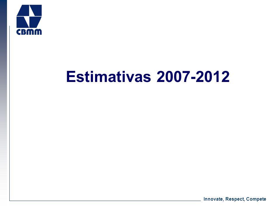 Innovate, Respect, Compete Estimativas 2007-2012