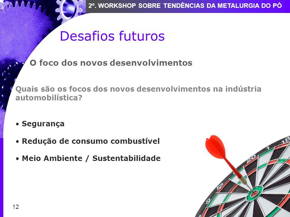 12 2º. WORKSHOP SOBRE TENDÊNCIAS DA METALURGIA DO PÓ Desafios futuros O foco dos novos desenvolvimentos Quais são os focos dos novos desenvolvimentos