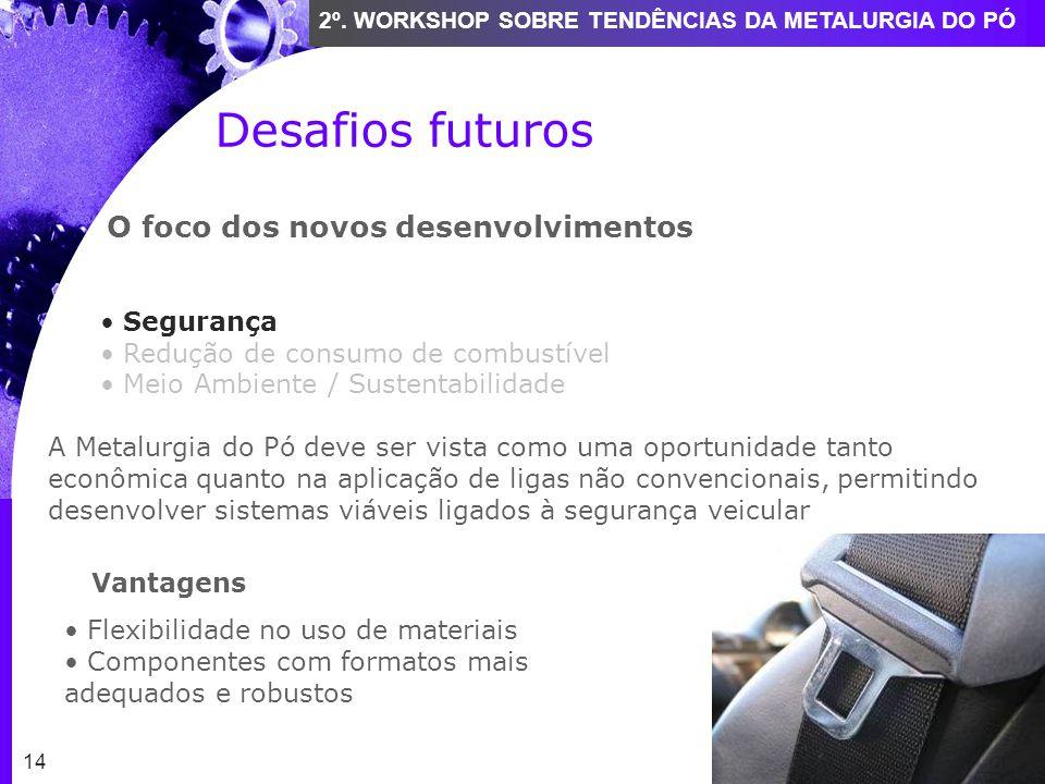 13 2º. WORKSHOP SOBRE TENDÊNCIAS DA METALURGIA DO PÓ Desafios futuros O foco dos novos desenvolvimentos Segurança Redução de consumo de combustível Me