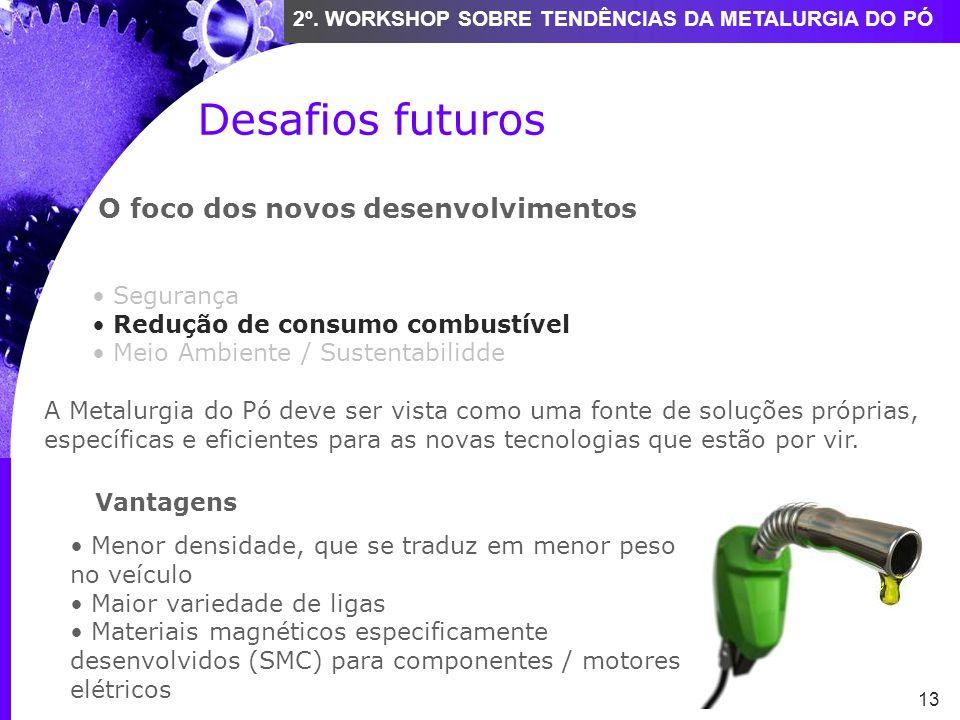 2º. WORKSHOP SOBRE TENDÊNCIAS DA METALURGIA DO PÓ Desafios futuros O foco dos novos desenvolvimentos Segurança Redução de consumo combustível Meio Amb