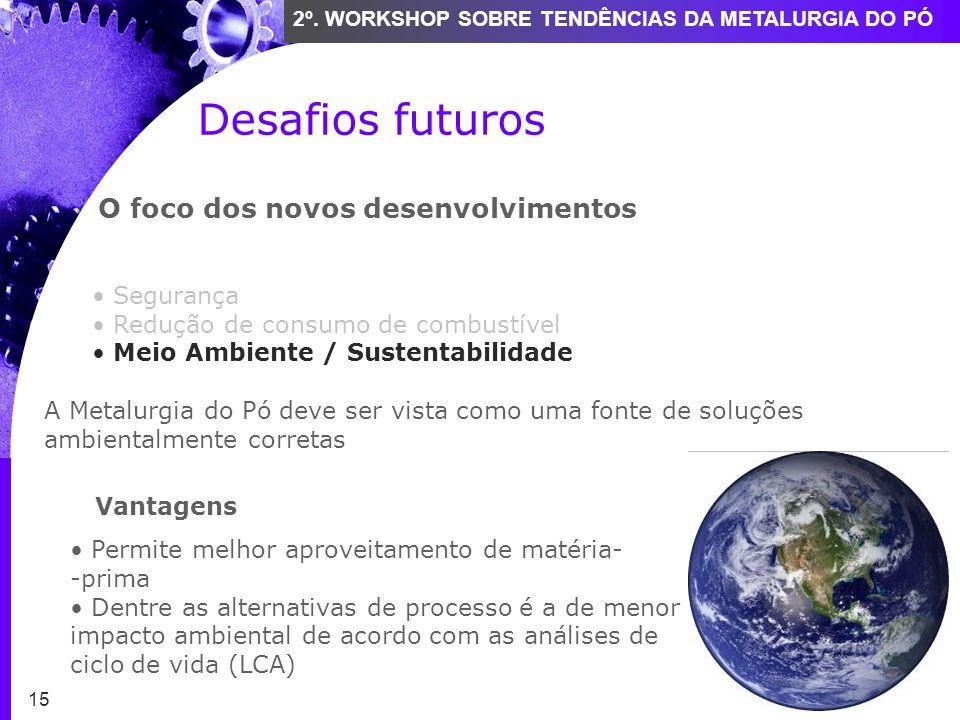 15 2º. WORKSHOP SOBRE TENDÊNCIAS DA METALURGIA DO PÓ Desafios futuros O foco dos novos desenvolvimentos Segurança Redução de consumo de combustível Me