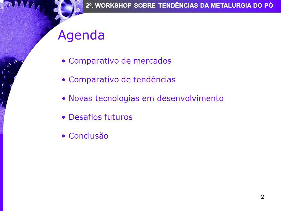 2 2º. WORKSHOP SOBRE TENDÊNCIAS DA METALURGIA DO PÓ Comparativo de mercados Comparativo de tendências Novas tecnologias em desenvolvimento Desafios fu