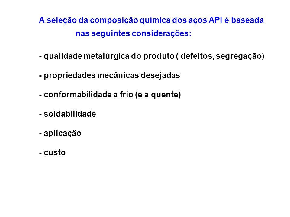 A seleção da composição química dos aços API é baseada nas seguintes considerações: -qualidade metalúrgica do produto ( defeitos, segregação) -proprie
