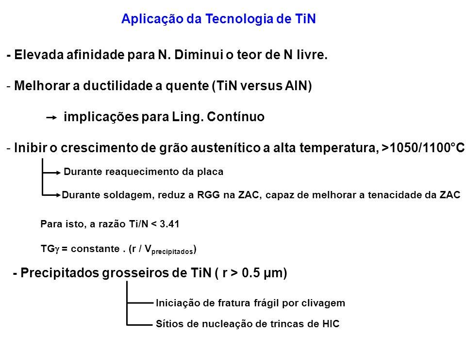 - Elevada afinidade para N. Diminui o teor de N livre. - Melhorar a ductilidade a quente (TiN versus AlN) implicações para Ling. Contínuo - Inibir o c