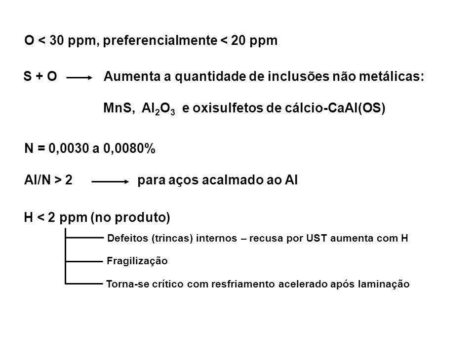 N = 0,0030 a 0,0080% Al/N > 2 para aços acalmado ao Al H < 2 ppm (no produto) Defeitos (trincas) internos – recusa por UST aumenta com H Fragilização