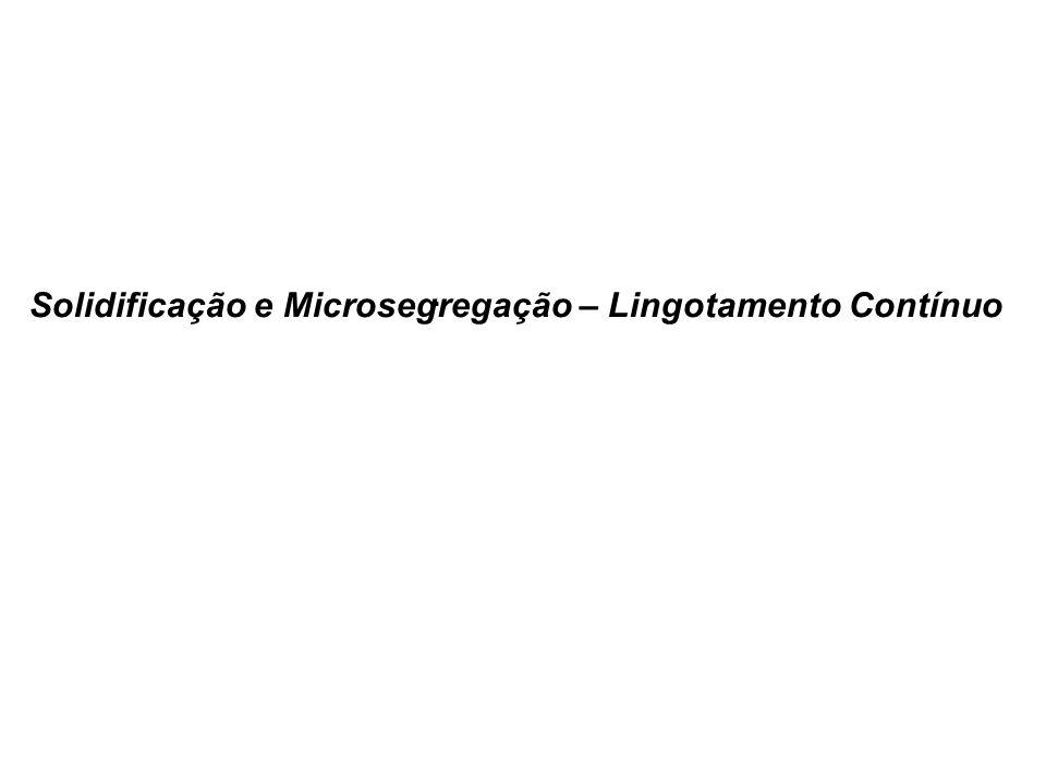 Solidificação e Microsegregação – Lingotamento Contínuo -