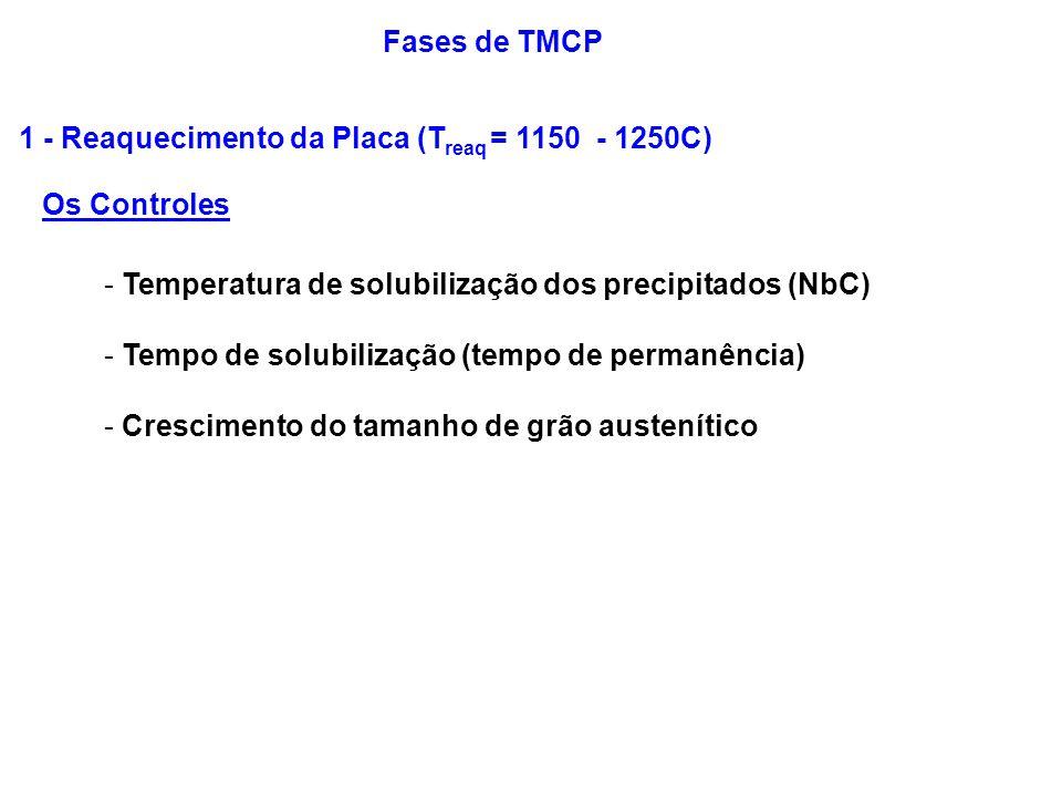 1 - Reaquecimento da Placa (T reaq = 1150 - 1250C) - Temperatura de solubilização dos precipitados (NbC) - Tempo de solubilização (tempo de permanênci