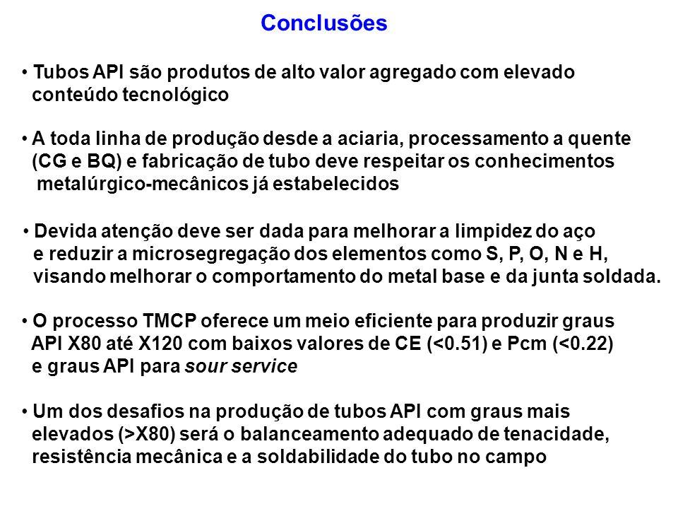 Tubos API são produtos de alto valor agregado com elevado conteúdo tecnológico A toda linha de produção desde a aciaria, processamento a quente (CG e