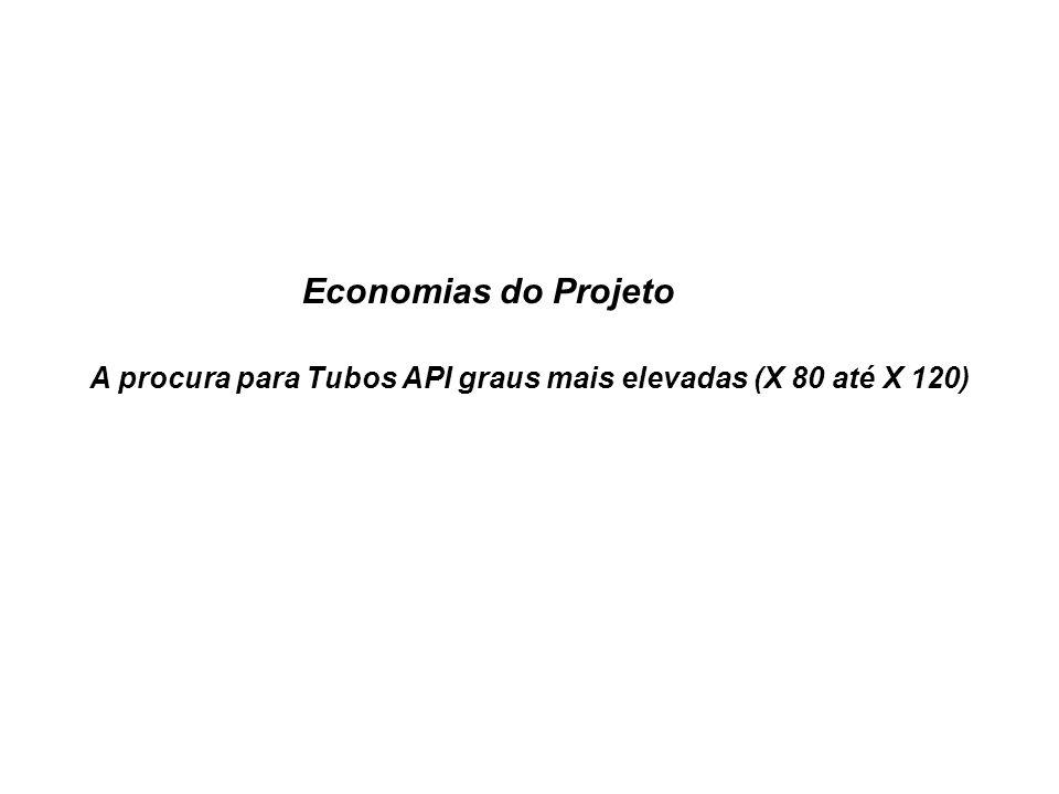 Grau X80 X90 X100 X120 Processo TMCP LEMS MPa 550 625 690 830 Ceq máx 0,43 0,48 0,51 Pcm máx 0,22 Cv (J) (1) Solda 40-70 40-80 40-95 40-110 Cv (J) MB 148 DWTT Área ductil 85% a 0C Obs: (1) quanto maior o diâm.