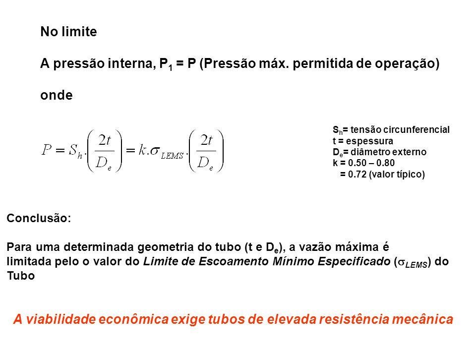 Conclusão: Para uma determinada geometria do tubo (t e D e ), a vazão máxima é limitada pelo o valor do Limite de Escoamento Mínimo Especificado ( LEM