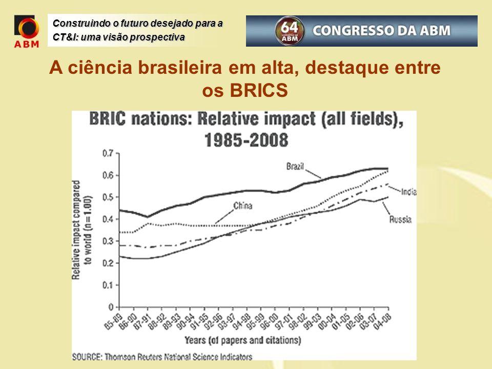 Construindo o futuro desejado para a CT&I: uma visão prospectiva A ciência brasileira em alta, destaque entre os BRICS