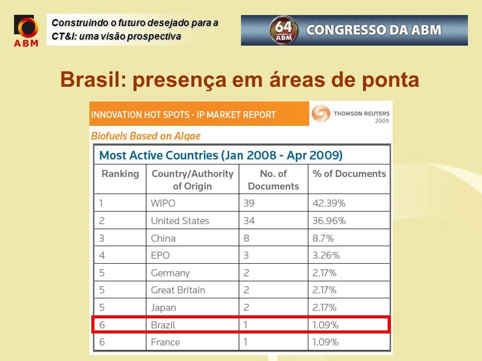 Construindo o futuro desejado para a CT&I: uma visão prospectiva Brasil: presença em áreas de ponta 2009