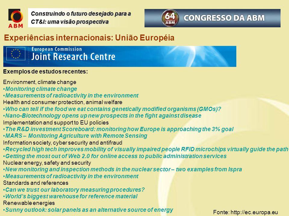 Construindo o futuro desejado para a CT&I: uma visão prospectiva Experiências internacionais: União Européia Exemplos de estudos recentes: Fonte: http
