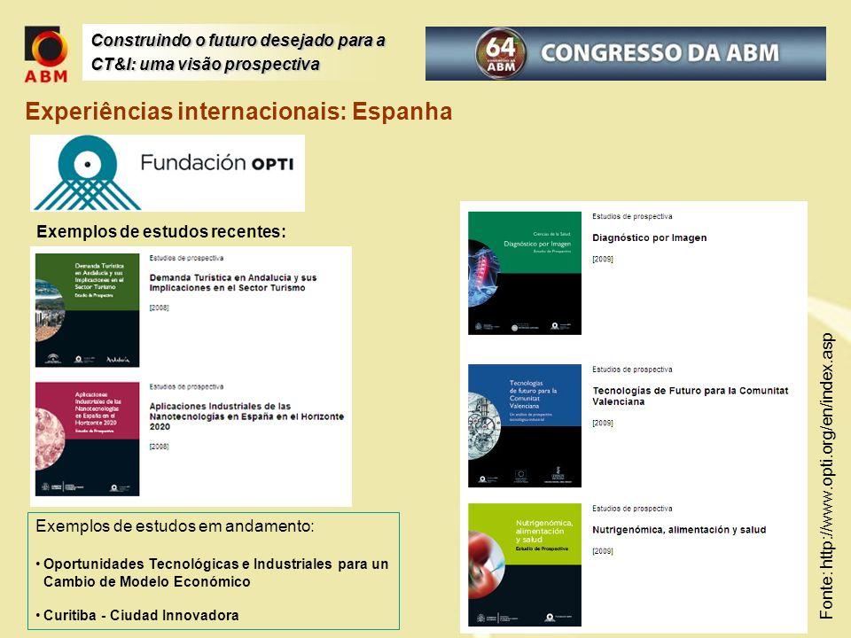 Construindo o futuro desejado para a CT&I: uma visão prospectiva Experiências internacionais: Espanha Exemplos de estudos recentes: Exemplos de estudo