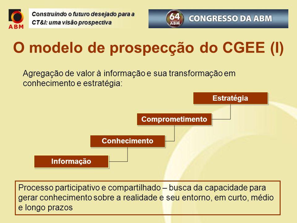 Construindo o futuro desejado para a CT&I: uma visão prospectiva Informação Conhecimento Comprometimento Estratégia O modelo de prospecção do CGEE (I)