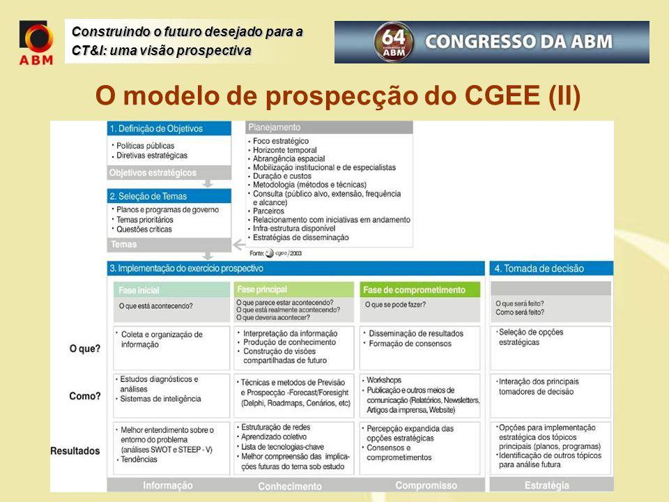 Construindo o futuro desejado para a CT&I: uma visão prospectiva O modelo de prospecção do CGEE (II)