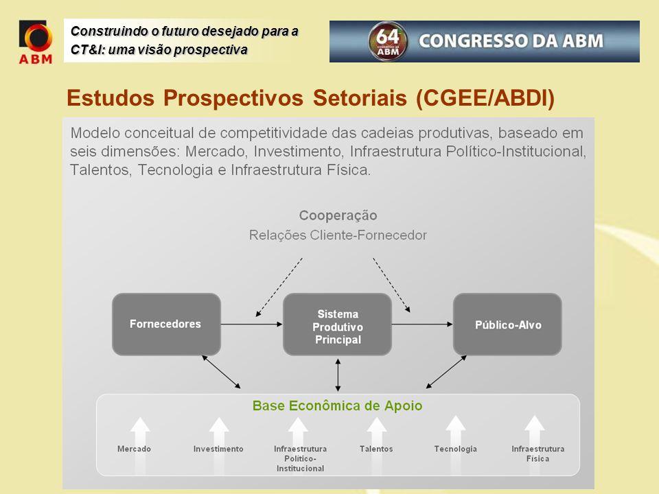 Construindo o futuro desejado para a CT&I: uma visão prospectiva Estudos Prospectivos Setoriais (CGEE/ABDI)