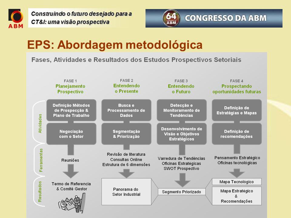Construindo o futuro desejado para a CT&I: uma visão prospectiva EPS: Abordagem metodológica