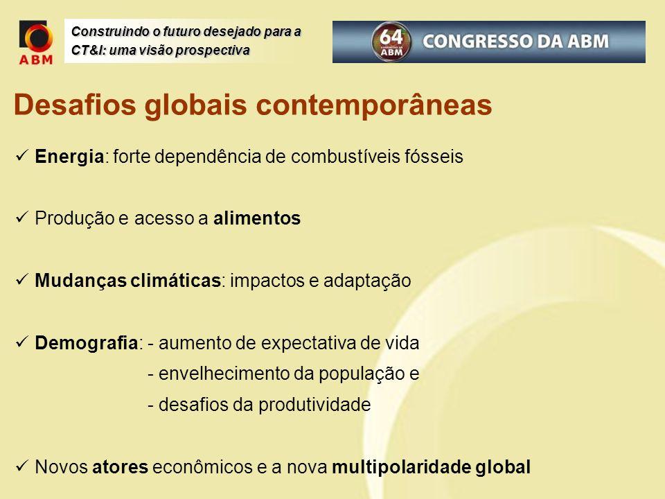Construindo o futuro desejado para a CT&I: uma visão prospectiva Desafios globais contemporâneas Energia: forte dependência de combustíveis fósseis Pr